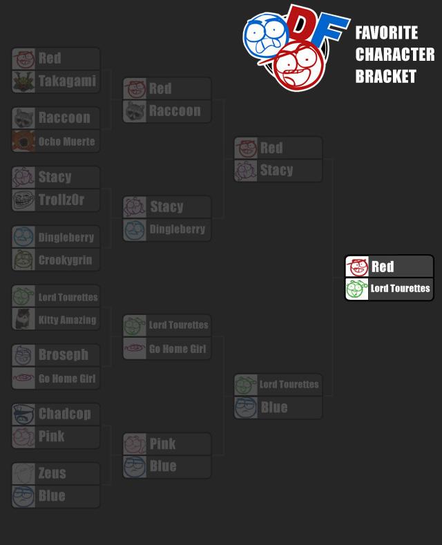 DF-CharacterBracket---Final